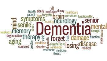 word concepts dementia memory mind age senior elder